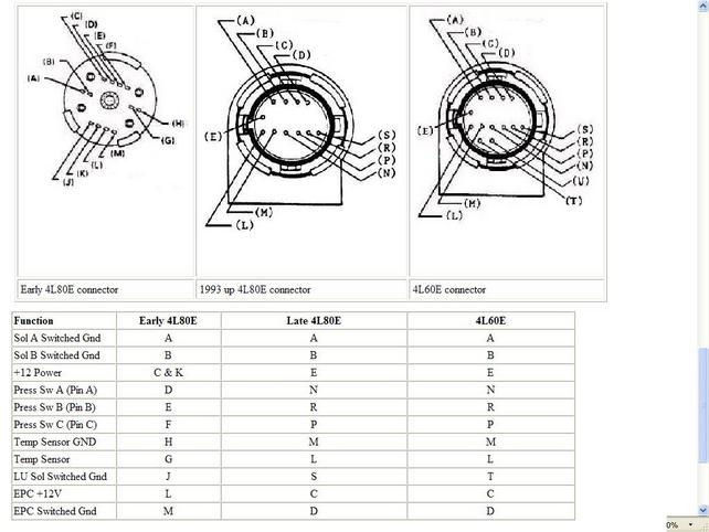 chevy 350 wiring harness chevy image wiring diagram chevy 350 tbi wiring harness solidfonts on chevy 350 wiring harness