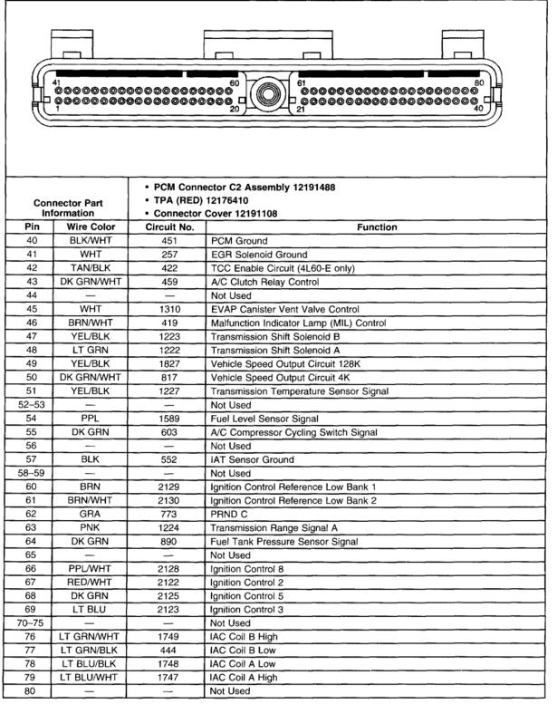 wiring diagram 58 62 corvette pdf wiring image wiring diagrams the 1947 present chevrolet gmc truck message on wiring diagram 58 62 corvette pdf