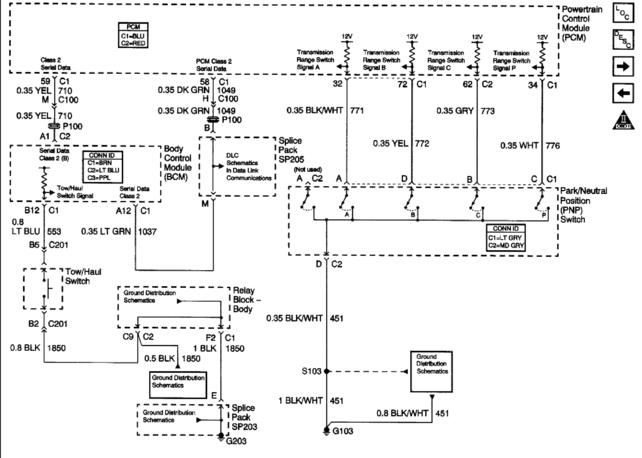 4l60e mlps wiring diagram 4l60e discover your wiring diagram transmission problems 4l60e truck forum