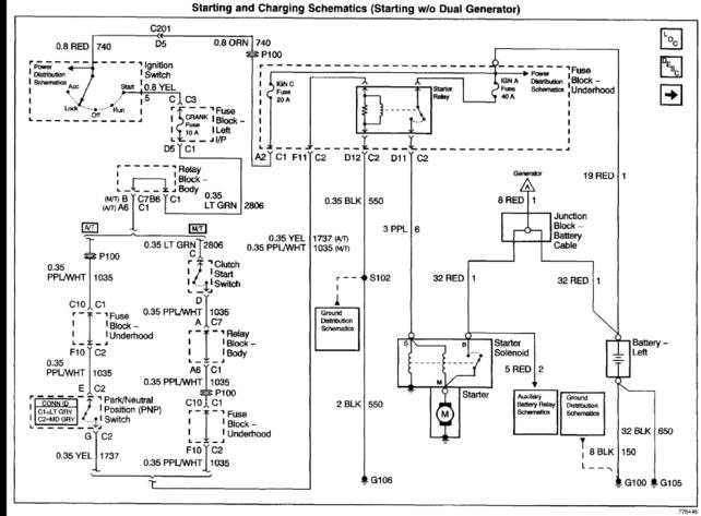 36202 Transmission Problems 4l60e on 67 chevy truck wiring diagram
