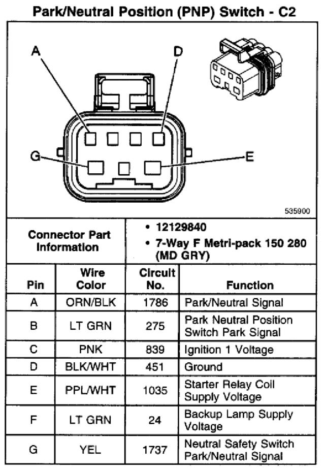 chevy 4l60e neutral safety switch wiring diagram - complete wiring diagram  vetreriaduemme.it