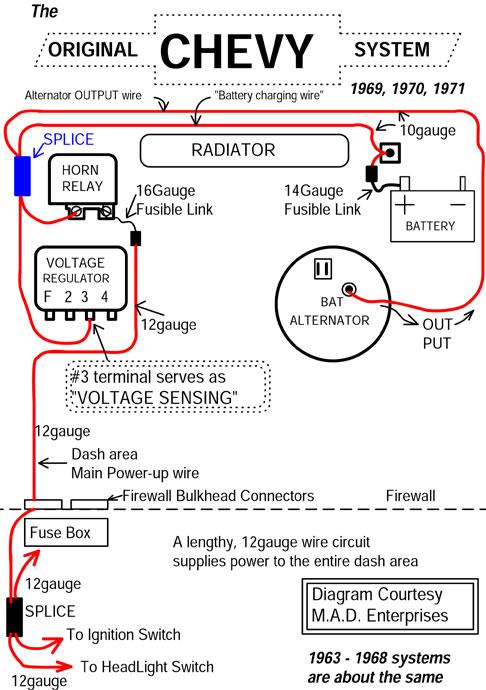 1969 camaro wiring harness diagram, Wiring diagram
