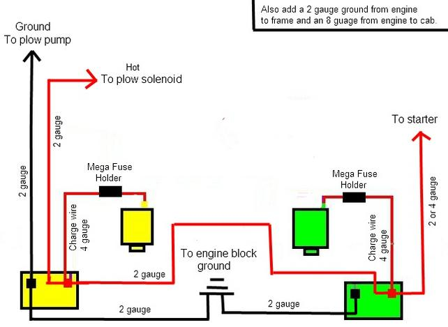 cucv wiring diagram cucv image wiring diagram cucv alternator wiring diagram cucv auto wiring diagram schematic on cucv wiring diagram