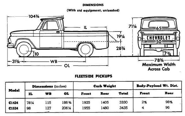 Attachment besides Maxresdefault as well Chevrolet Panel Delivery C in addition Chevrolet Impala Ss Sport Coupe also F Pickupspecs Vi. on 1965 chevy c10 dimensions