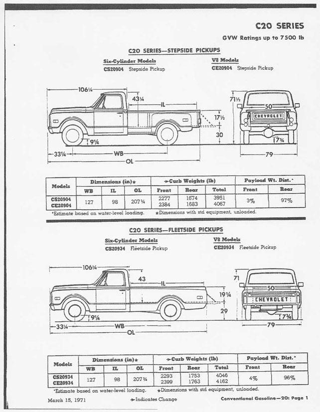 1971 chevy truck specs