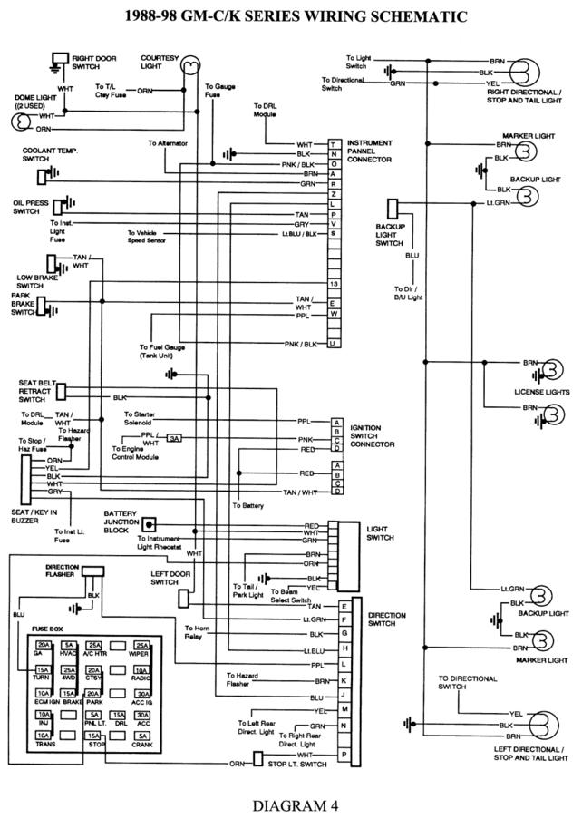 complete wiring diagrams wiring diagram and schematic 1988 chevrolet k10 wiring harness car
