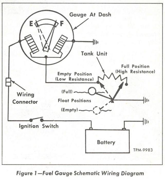fuel gauge ohms chart