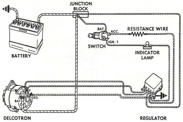 alternator wiring diagram chevy wiring diagram 1994 chevy alternator wiring diagrams wiring diagram for one wire
