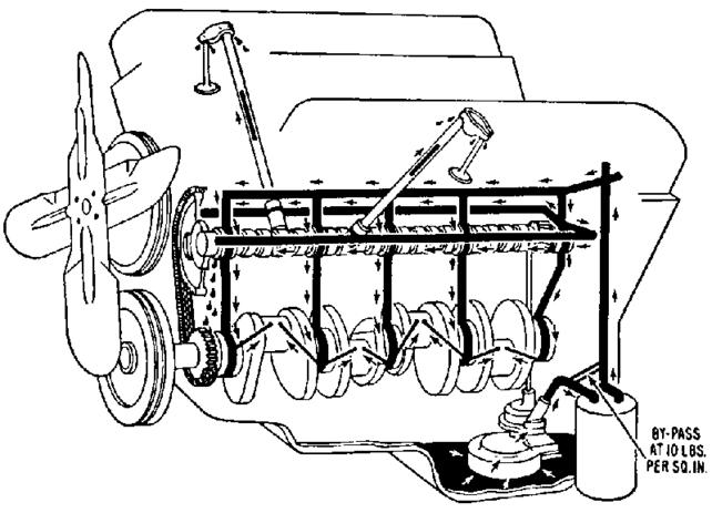 SBC Oil Sending Unit Location......HELP!!!! - The 1947 - Present Chevrolet  & GMC Truck Message Board Network67-72 Chevy Trucks