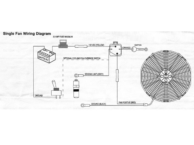 car fan wiring diagram wiring schematics and diagrams el thermo fan wiring diagram