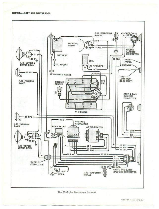 64 chevy c10 dash wiring diagram 72 chevy c10 engine wiring diagram enigine wiring harness's ???? - the 1947 - present ...