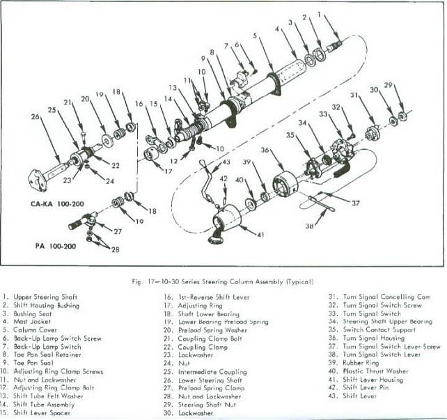 Gm Steering Column Parts Breakdown on 1970 chevy c10 truck wiring diagram