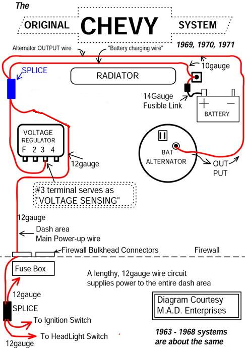 1965 ford mustang alternator wiring diagram starter relay fan single wire alternator, need wiring help - the 1947 ...