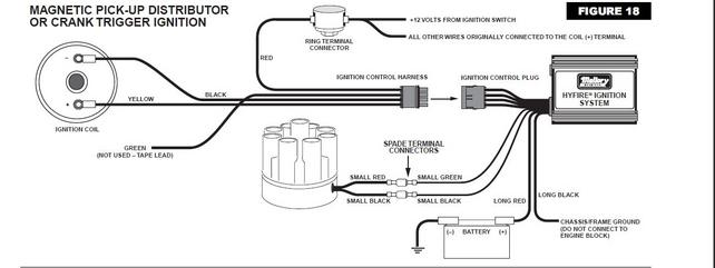 Mallory Promaster Coil And Distributor Wiring Diagram