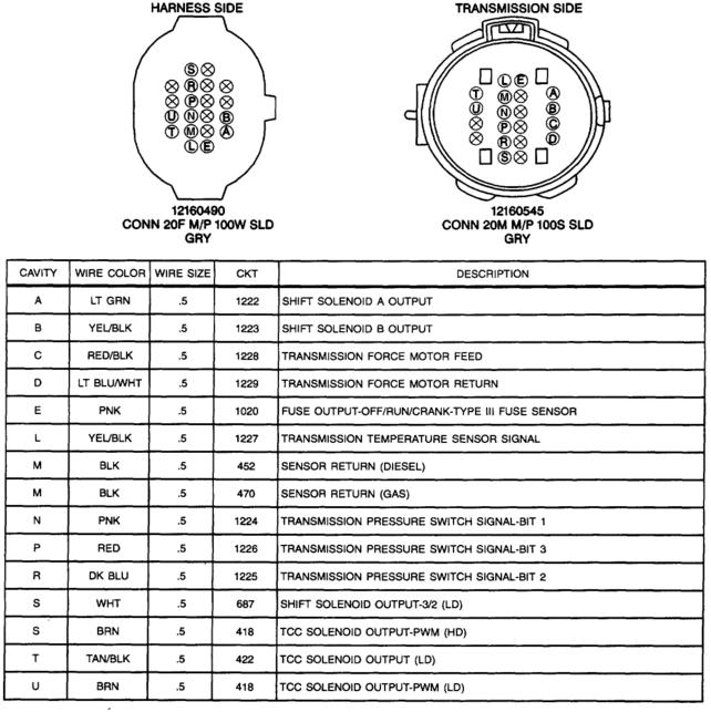 4l80e wiring diagram, 5r110 wiring diagram on lighting diagrams,