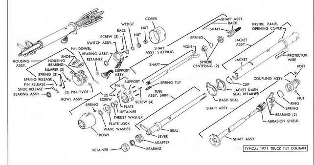 Chevrolet Tilt Steering Column Diagram - Wiring Diagrams ROCK