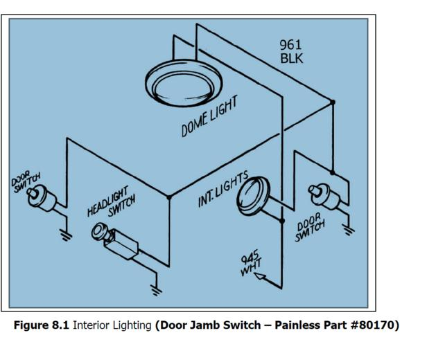 Pics of door loom and door jamb switches - The 1947 ... Jamb Switch Wiring on switch lights, switch power, switch networking, switch engine,