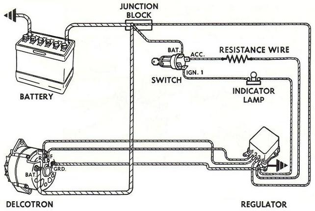 ford alternator regulator wiring ford alternator wiring diagram external regulator wiring diagram 1990 f150 alternator wiring diagram jodebal on ford