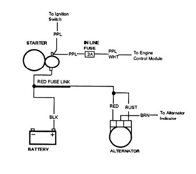 first time wiring an engine please help    the 1947 1990 chevy 350 tbi engine diagram