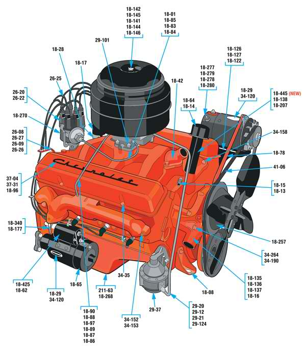 chevy starter wiring diagram image 57 chevy starter wiring diagram wiring diagram on 1956 chevy starter wiring diagram