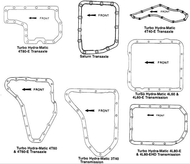 chevrolet engine serial number