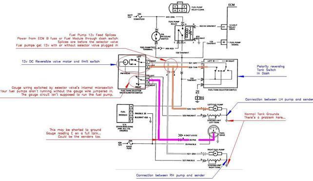 1973 chevy pickup wiring diagram wiring diagrams plete 73 87 wiring diagrams