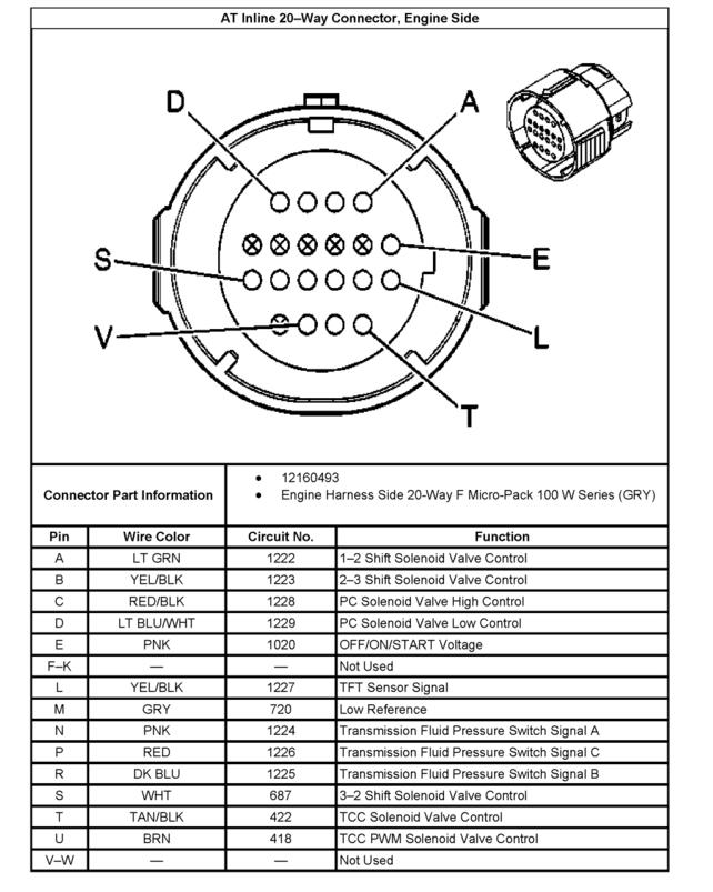 4l60e Wiring Color - Free Wiring Diagram For You • on 4l80e harness replacement, psi conversion harness, 4l60e to 4l80e conversion harness, 4l80e controller, 4l80e transmission harness, 4l80e shifter,