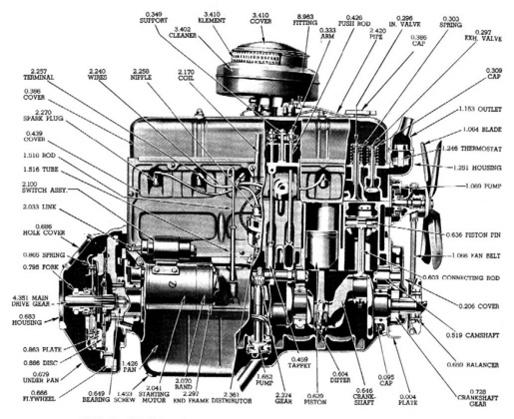 Stock 350 Engine Diagrams  - The 1947
