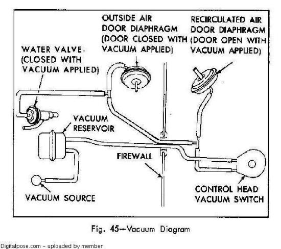 1972 Ac Vacuum Line Routing The 1947 Present Chevrolet
