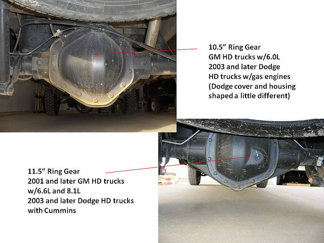 67 72 Chevy Truck Forum >> How to tell difference between 10.5 and 11.5 Rear Differential - Chevy and GMC Duramax Diesel Forum