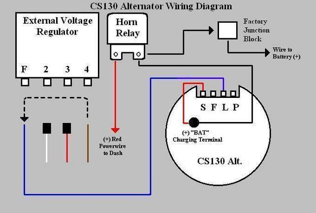 Diagrams#626343: External Voltage Regulator Wiring Diagram ...