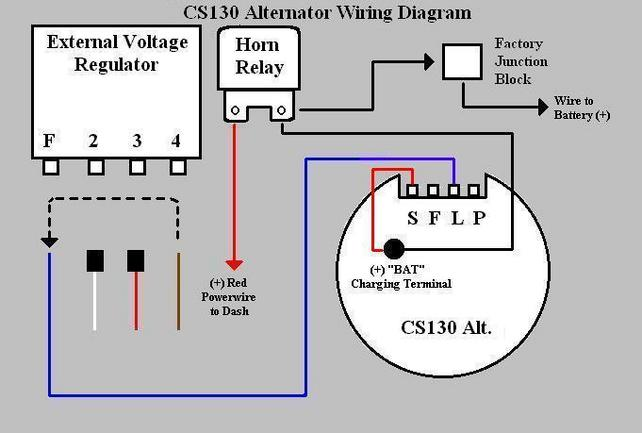 gm 4 wire alternator wiring diagram gm image 4 wire alternator wiring diagram 4 wiring diagrams on gm 4 wire alternator wiring diagram