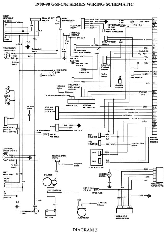 Wiring diagram chevy truck the