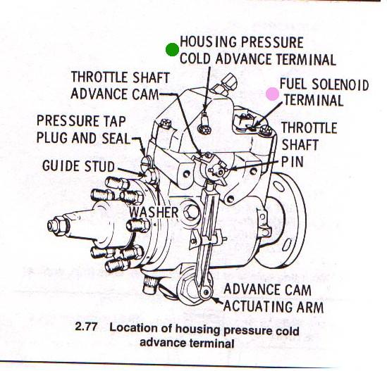 cucv wiring diagram cucv image wiring diagram truck wiring diagram 1985 chevy cucv m1008 truck home wiring on cucv wiring diagram
