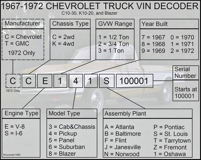 1972 dodge truck vin decoder