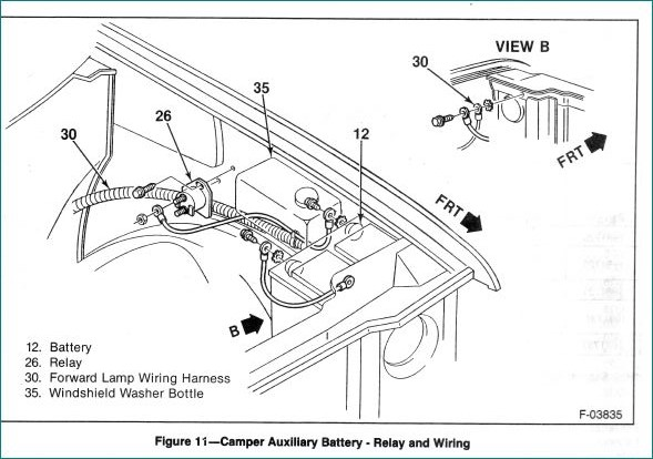 how do i correctly wire an auxiliary battery 99 suburban. Black Bedroom Furniture Sets. Home Design Ideas