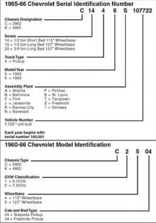 3410 together with Dual fan wiring additionally 2000 Gmc Jimmy Parts Diagram Wiring Schematic together with Instrument Panel Wiring Diagram G Models For 1979 Gmc Light Duty Truck Part 2 besides HBS1. on 1966 c10 wiring diagram