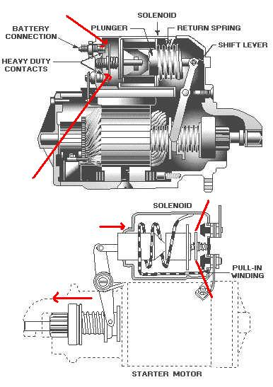 Name:  starter_cutaway.jpg 3.JPG