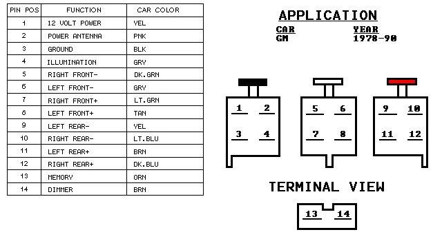 2000 chevy silverado 2500 radio wiring diagram - wiring diagram, Wiring diagram
