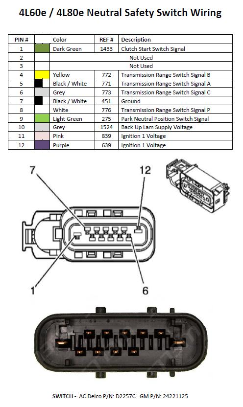 74 chevy neutral switch wiring diagram auto to manual swap 2007 4x4 3.7 colorado complete ... #14