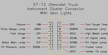 67 72 Non Gauge Dash Bezel Plug Wiring Diagram The 1947 Present Chevrolet Gmc Truck Message Board Network