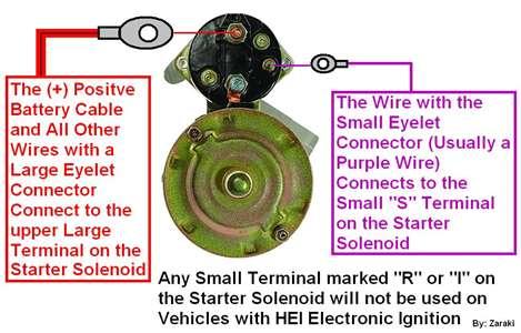 Chevy Starter Solenoid Wiring Diagram from 67-72chevytrucks.com