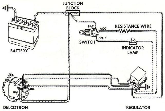 Internally Regulated Alternator