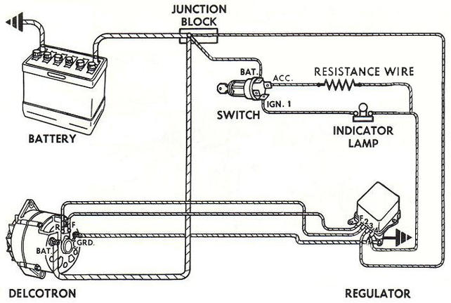 1970 Chevelle Voltage Regulator Wiring Diagram 2004 Gmc Envoy Fuse Diagram Autostereo Yenpancane Jeanjaures37 Fr