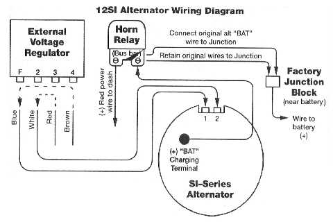 Chevrolet Chevy 4 Wire Alternator Wiring Diagram from 67-72chevytrucks.com