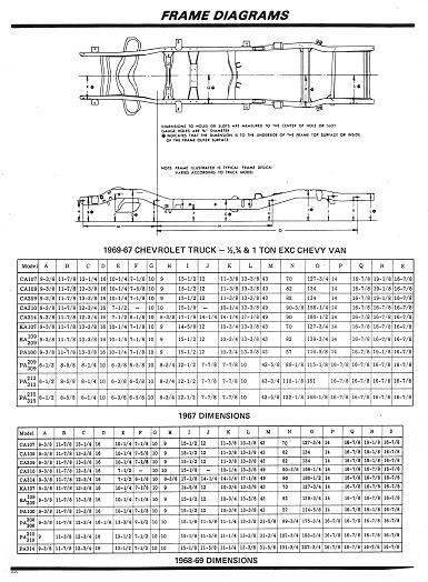 67-72 chevy frame dimensions - Pirate4x4.Com : 4x4 and Off ...