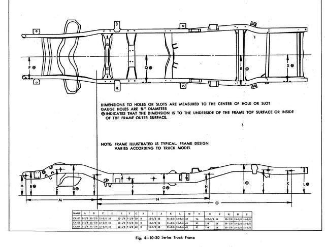 Chevrolet S10 Frame Specs | Frameswalls.org