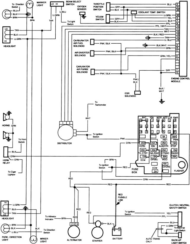 labeled fuse box diagram for 1986 truck - the 1947 - present chevrolet &  gmc truck message board network  67-72 chevy trucks