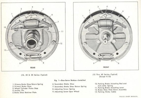1966 And Later Park Brake System Layout With Photos No Cross Member The 1947 Present Chevrolet Gmc Truck Message Board Network